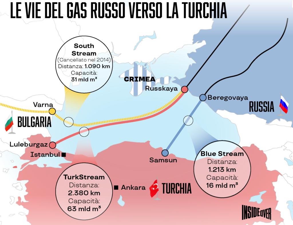 gas russo turchia