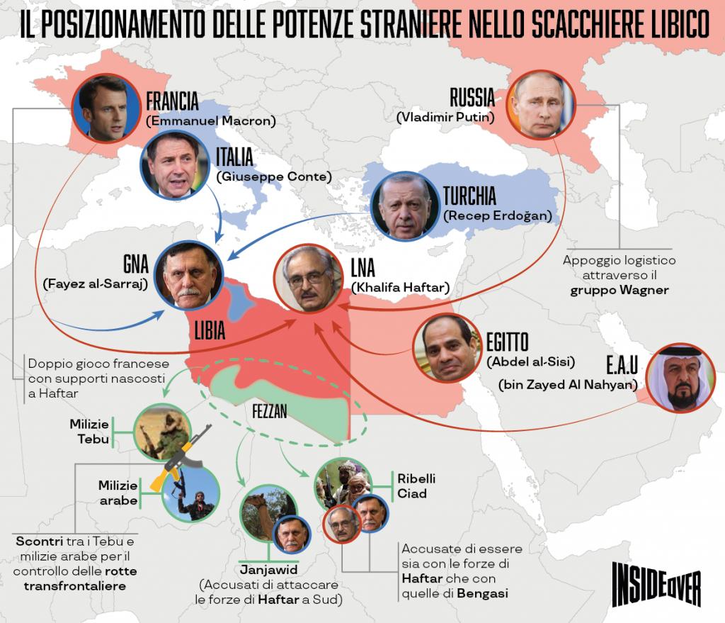 La mappa delle potenze straniere in Libia (Infografica di Alberto Bellotto)