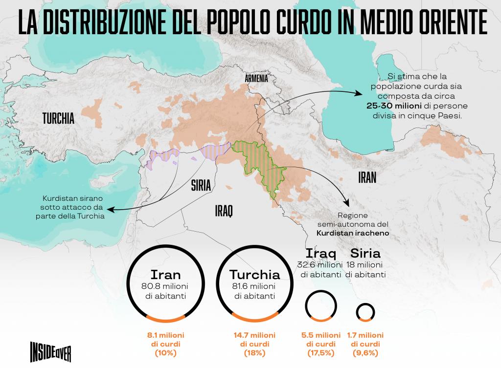 Infografica di Alberto Bellotto