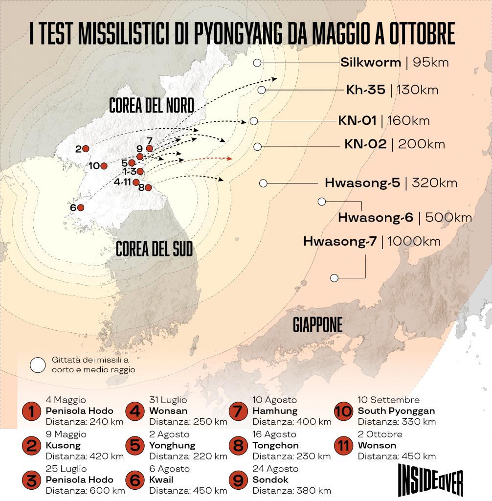 I test missilistici della Corea del Nord da maggio a ottobre 2019 (Infografica di Alberto Bellotto)