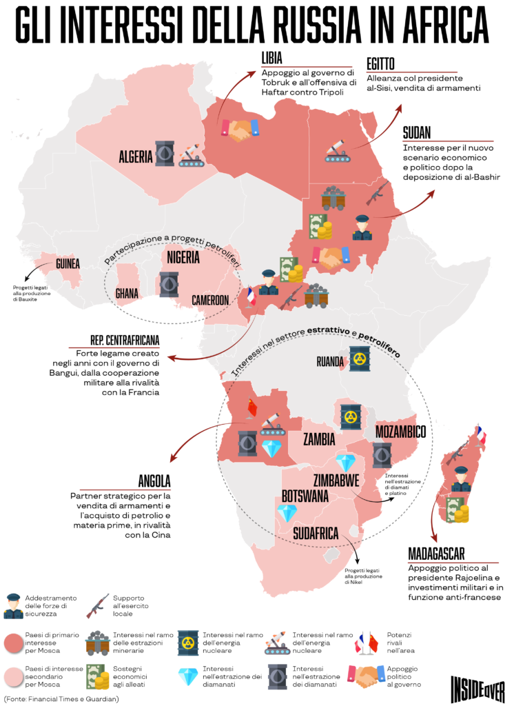 Russia Africa mappa